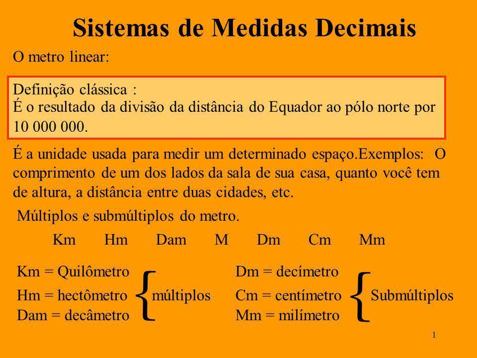 1 Sistemas de Medidas Decimais O metro linear: É a unidade usada para medir um determinado espaço.Exemplos: O comprimento de um dos lados da sala de sua casa, quanto você tem de altura, a distância entre duas cidades, etc.
