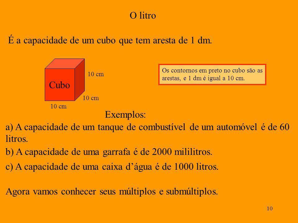 9 Mais um exemplo de transformação de unidades de volume. b) 2 345,8 mm³ para m³. Km³ Hm³ Dam³ M³ Dm³ Cm³ Mm³ ((( Estamos em mm³ e queremos chegar em