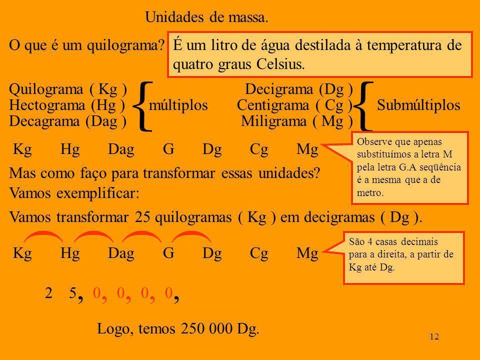 11 múltiplos Submúltiplos Quilolitro ( Kl ). Hectolitro ( Hl ). Decalitro ( Dal ). Decilitro ( Dl ). Centilitro ( Cl ). Mililitro ( Ml ). KL HL DaL L