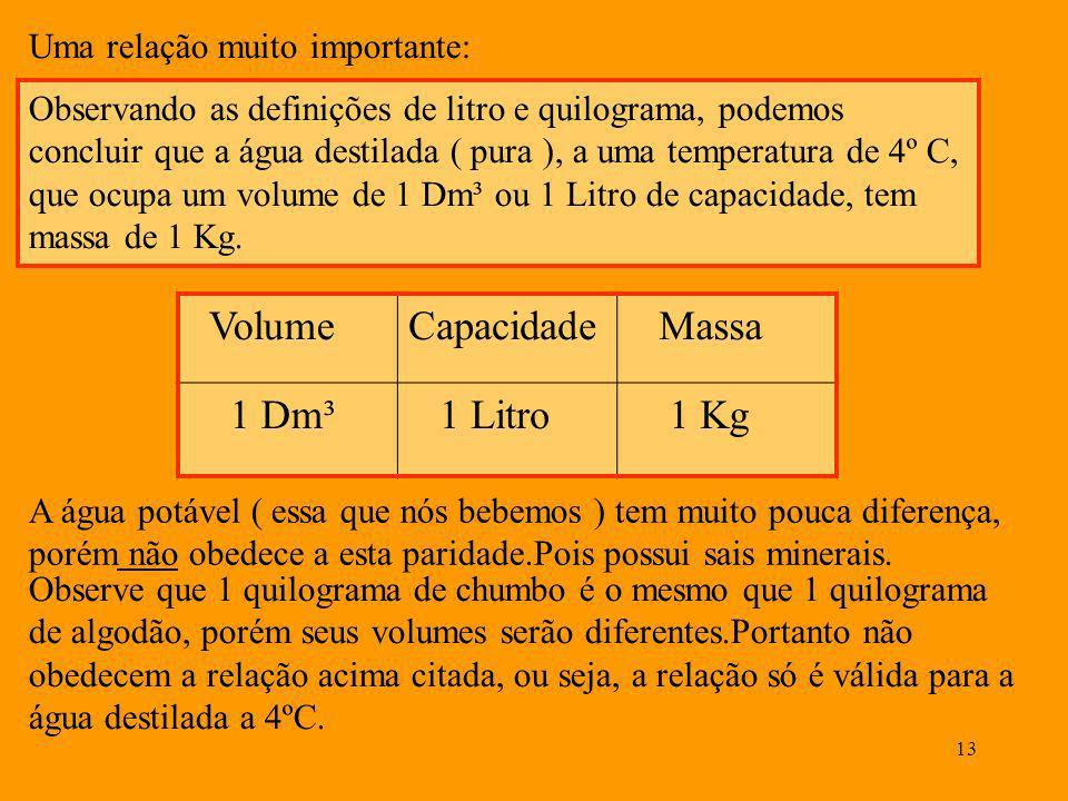 12 Unidades de massa. Kg Hg Dag G Dg Cg Mg O que é um quilograma? É um litro de água destilada à temperatura de quatro graus Celsius. múltiplos Submúl
