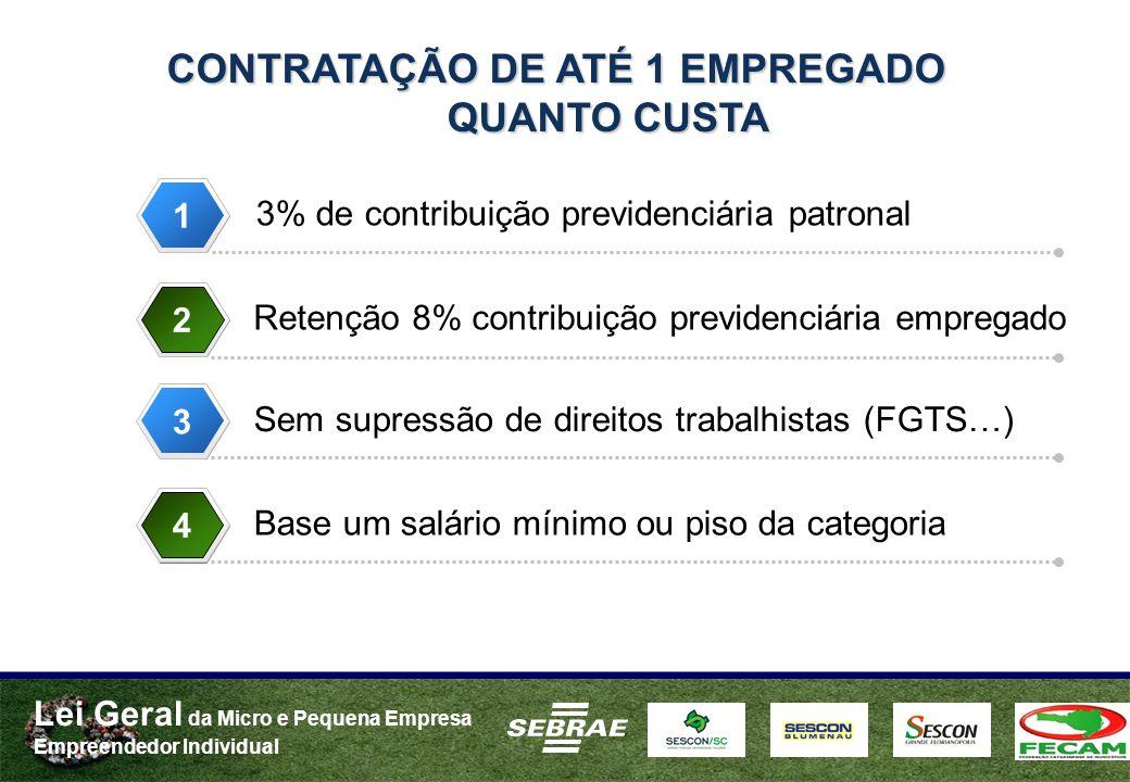Lei Geral da Micro e Pequena Empresa Empreendedor Individual 3% de contribuição previdenciária patronal 1 Retenção 8% contribuição previdenciária empr