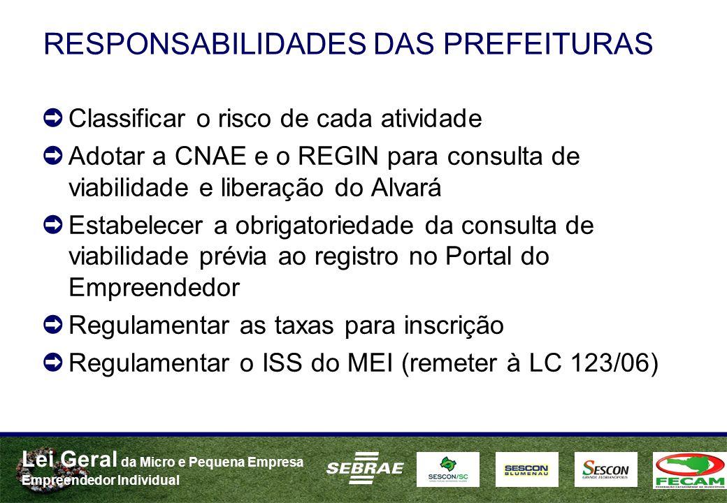 Lei Geral da Micro e Pequena Empresa Empreendedor Individual RESPONSABILIDADES DAS PREFEITURAS Classificar o risco de cada atividade Adotar a CNAE e o REGIN para consulta de viabilidade e liberação do Alvará Estabelecer a obrigatoriedade da consulta de viabilidade prévia ao registro no Portal do Empreendedor Regulamentar as taxas para inscrição Regulamentar o ISS do MEI (remeter à LC 123/06)