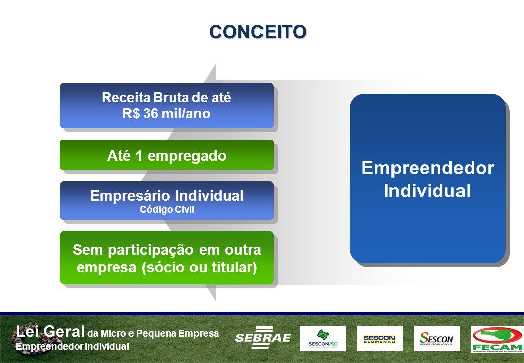 Lei Geral da Micro e Pequena Empresa Empreendedor Individual CONCEITO Receita Bruta de até R$ 36 mil/ano Receita Bruta de até R$ 36 mil/ano Até 1 empr