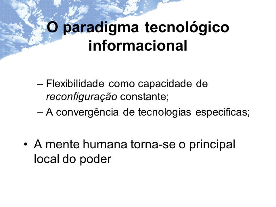 Referências Artigo e referências estão em: –www.comp.ufla.br/~undersun/cc/