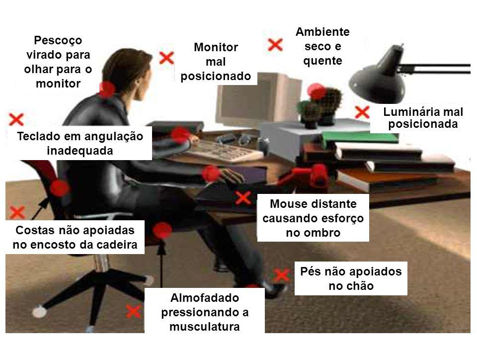 Horrores no escritório… Costas não apoiadas no encosto da cadeira Pés não apoiados no chão Mouse distante causando esforço no ombro Teclado em angulaç