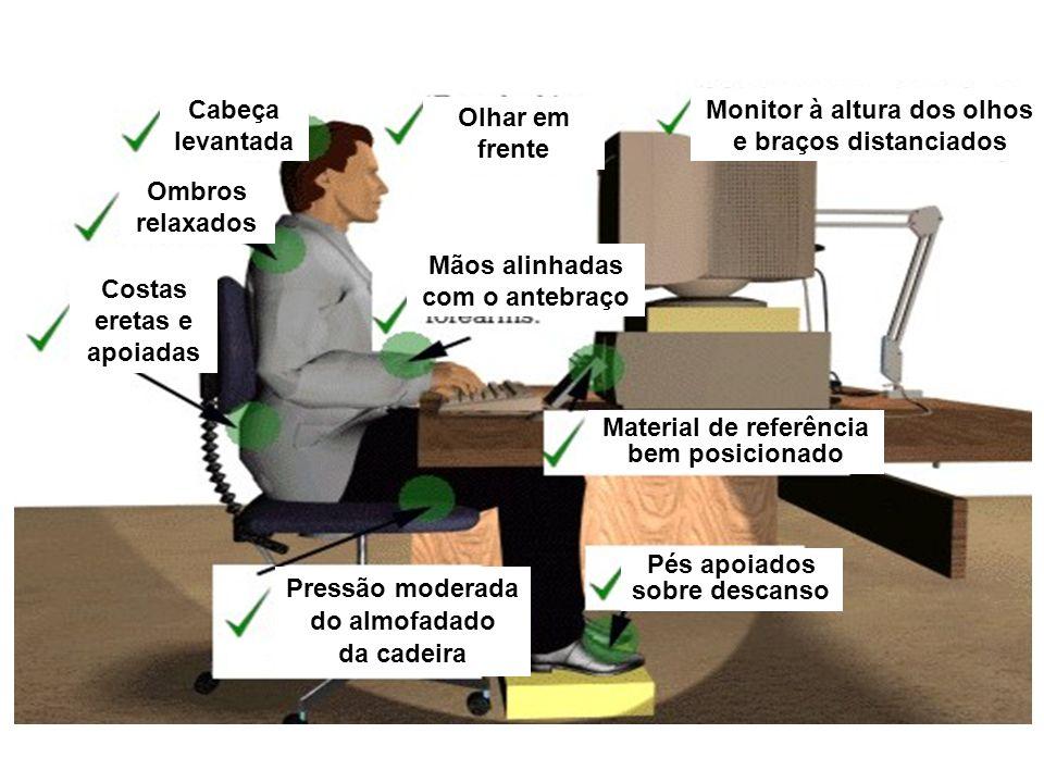 Ambiente de trabalho ideal… Cabeça levantada Ombros relaxados Costas eretas e apoiadas Material de referência bem posicionado Monitor à altura dos olh