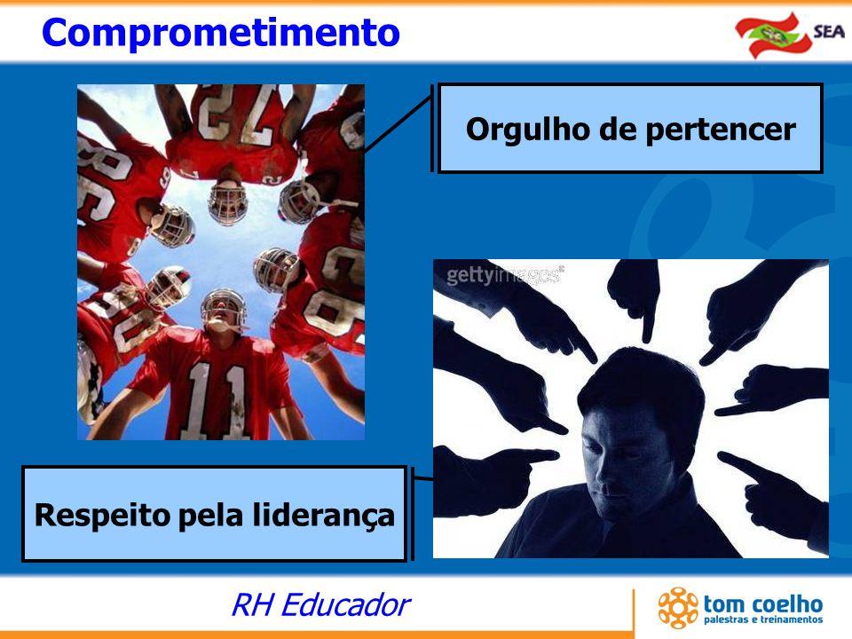 RH Educador Orgulho de pertencer Respeito pela liderança Comprometimento