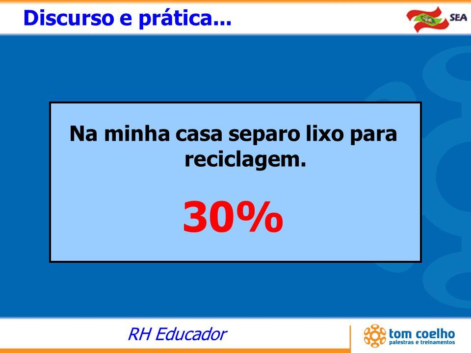 RH Educador Discurso e prática... Na minha casa separo lixo para reciclagem. 30%