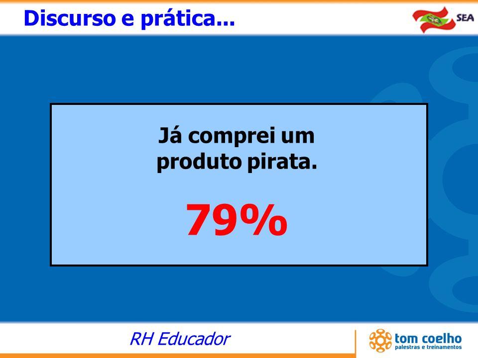 RH Educador Discurso e prática... Já comprei um produto pirata. 79%