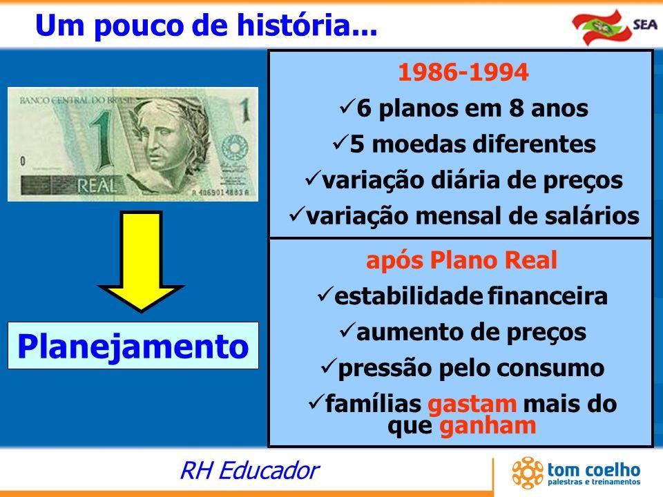 RH Educador Um pouco de história... 1986-1994 6 planos em 8 anos 5 moedas diferentes variação diária de preços variação mensal de salários após Plano