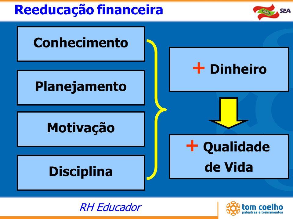 RH Educador Reeducação financeira Conhecimento Planejamento Motivação Disciplina + Qualidade de Vida + Dinheiro
