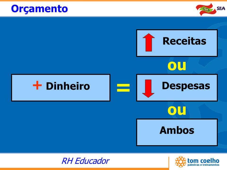 RH Educador Orçamento Receitas + Dinheiro Despesas Ambos = ou