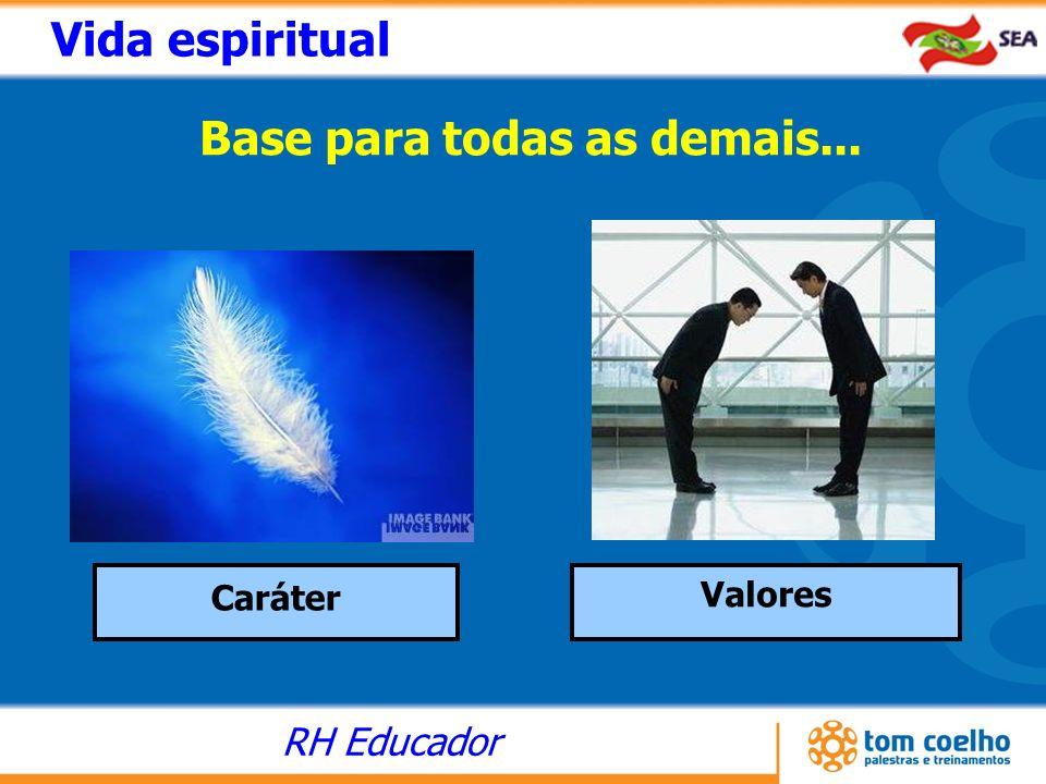 RH Educador Vida espiritual Base para todas as demais... Valores Caráter
