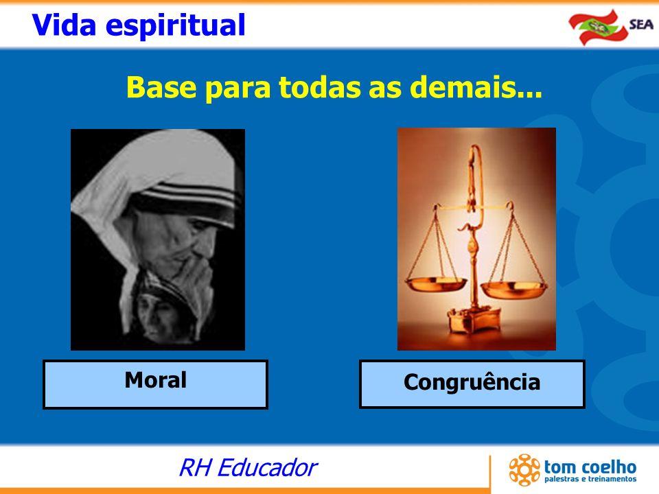 RH Educador Vida espiritual Base para todas as demais... Congruência Moral