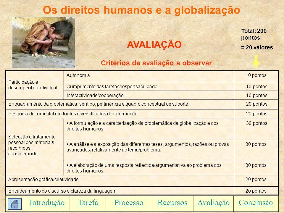Os direitos humanos e a globalização Participação e desempenho individual Autonomia10 pontos Cumprimento das tarefas/responsabilidade 10 pontos Intera