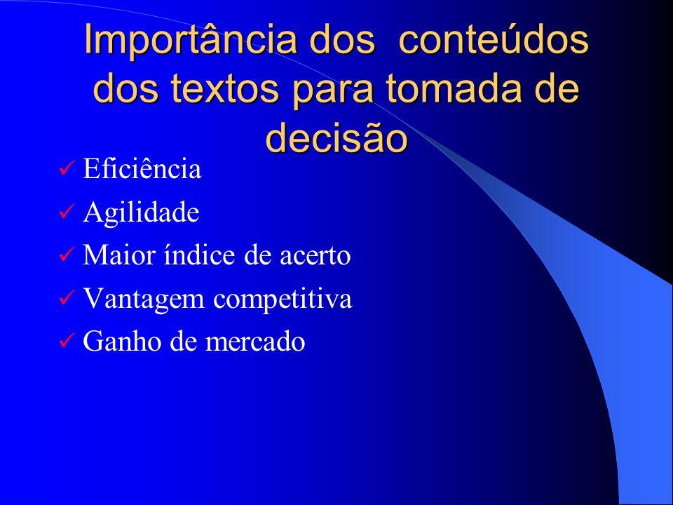 Importância dos conteúdos dos textos para tomada de decisão Eficiência Agilidade Maior índice de acerto Vantagem competitiva Ganho de mercado