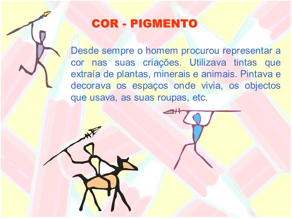 COR - PIGMENTO Desde sempre o homem procurou representar a cor nas suas criações. Utilizava tintas que extraía de plantas, minerais e animais. Pintava