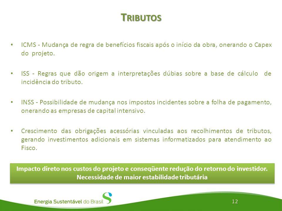 T RIBUTOS 12 ICMS - Mudança de regra de benefícios fiscais após o início da obra, onerando o Capex do projeto.