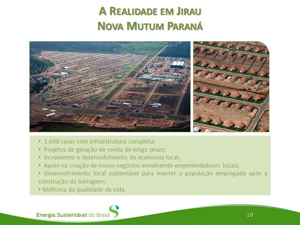 A R EALIDADE EM J IRAU N OVA M UTUM P ARANÁ 18 1.600 casas com infraestrutura completa; Projetos de geração de renda de longo prazo; Incremento e dese