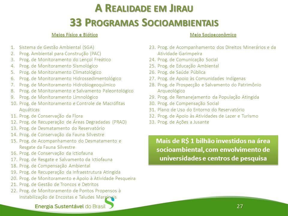 A R EALIDADE EM J IRAU 33 P ROGRAMAS S OCIOAMBIENTAIS 27 Meios Físico e Biótico 1.Sistema de Gestão Ambiental (SGA) 2.Prog. Ambiental para Construção