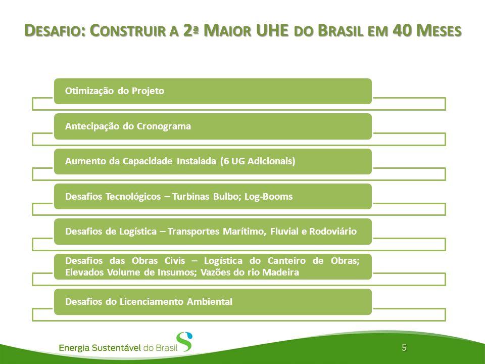 D ESAFIO : C ONSTRUIR A 2 ª M AIOR UHE DO B RASIL EM 40 M ESES 5 Otimização do ProjetoAntecipação do CronogramaAumento da Capacidade Instalada (6 UG A