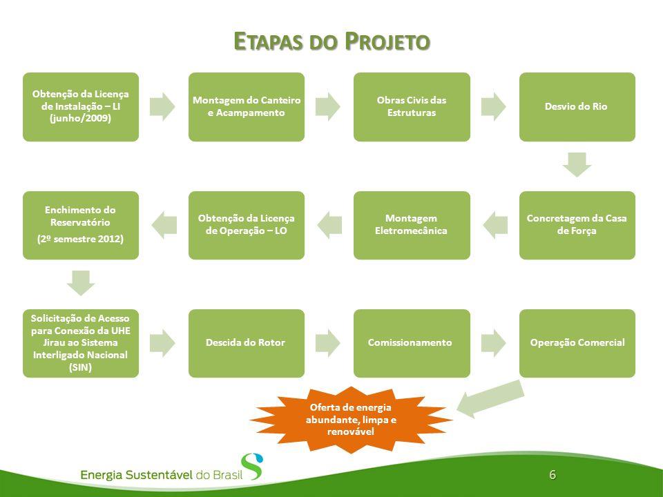 E TAPAS DO P ROJETO 6 Obtenção da Licença de Instalação – LI (junho/2009) Montagem do Canteiro e Acampamento Obras Civis das Estruturas Desvio do Rio