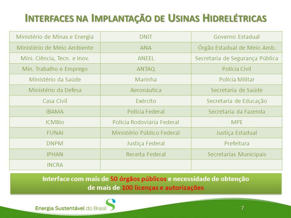 O BRIGADO M AIS INFORMAÇÕES : WWW.ENERGIASUSTENTAVELDOBRASIL.