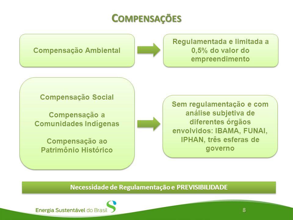 C OMPENSAÇÕES 8 Necessidade de Regulamentação e PREVISIBILIDADE Compensação Ambiental Regulamentada e limitada a 0,5% do valor do empreendimento Compe