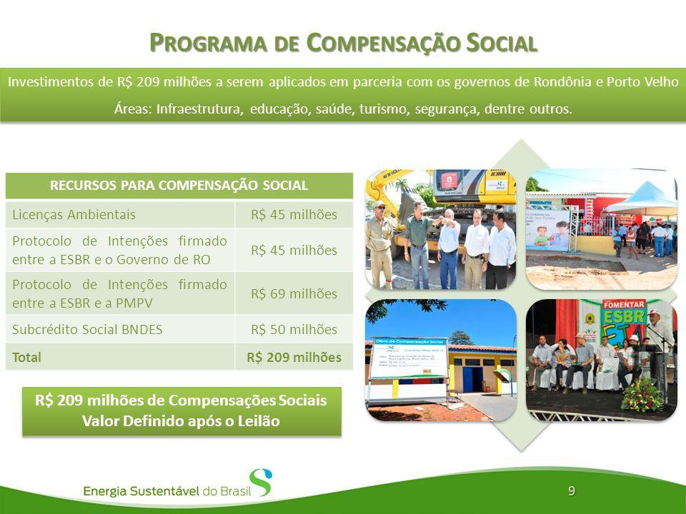 P ROGRAMA DE C OMPENSAÇÃO S OCIAL 9 Investimentos de R$ 209 milhões a serem aplicados em parceria com os governos de Rondônia e Porto Velho Áreas: Inf