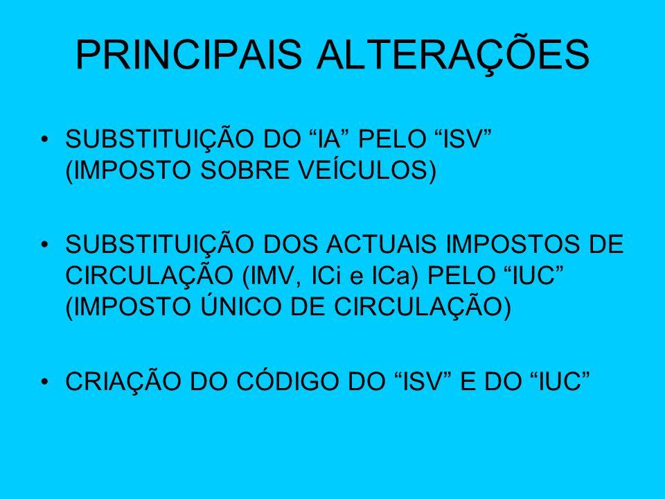 PRINCIPAIS ALTERAÇÕES SUBSTITUIÇÃO DO IA PELO ISV (IMPOSTO SOBRE VEÍCULOS) SUBSTITUIÇÃO DOS ACTUAIS IMPOSTOS DE CIRCULAÇÃO (IMV, ICi e ICa) PELO IUC (