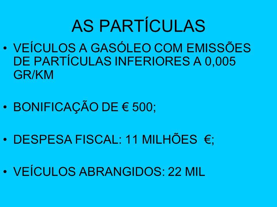 AS PARTÍCULAS VEÍCULOS A GASÓLEO COM EMISSÕES DE PARTÍCULAS INFERIORES A 0,005 GR/KM BONIFICAÇÃO DE 500; DESPESA FISCAL: 11 MILHÕES ; VEÍCULOS ABRANGI