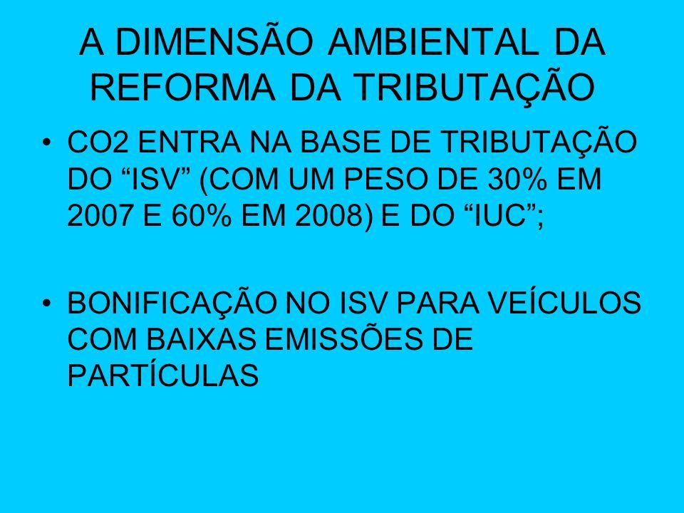A DIMENSÃO AMBIENTAL DA REFORMA DA TRIBUTAÇÃO CO2 ENTRA NA BASE DE TRIBUTAÇÃO DO ISV (COM UM PESO DE 30% EM 2007 E 60% EM 2008) E DO IUC; BONIFICAÇÃO