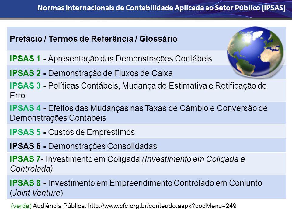 Prefácio / Termos de Referência / Glossário IPSAS 1 - Apresentação das Demonstrações Contábeis IPSAS 2 - Demonstração de Fluxos de Caixa IPSAS 3 - Pol