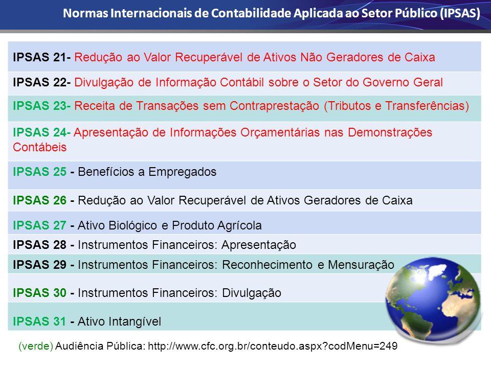 IPSAS 21- Redução ao Valor Recuperável de Ativos Não Geradores de Caixa IPSAS 22- Divulgação de Informação Contábil sobre o Setor do Governo Geral IPS