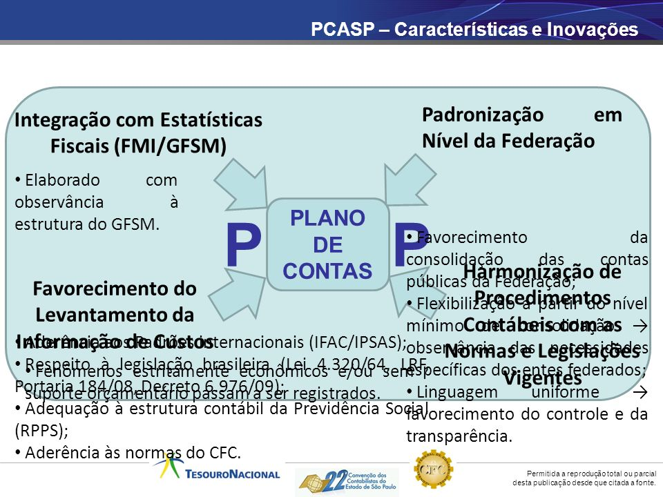 Permitida a reprodução total ou parcial desta publicação desde que citada a fonte. PCASP PCASP – Características e Inovações Integração com Estatístic
