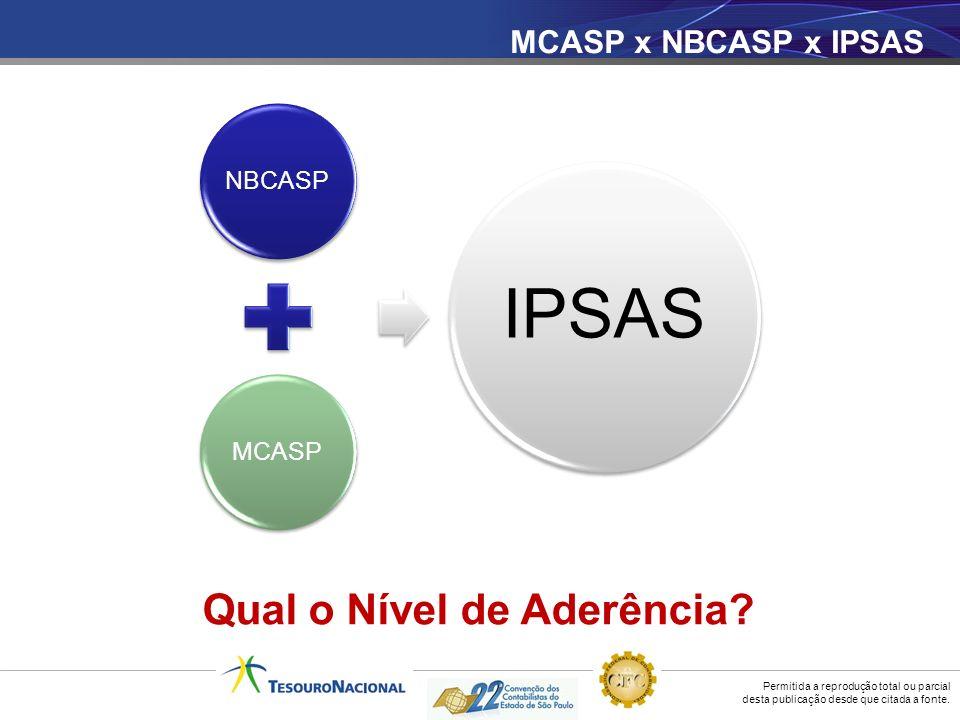 Permitida a reprodução total ou parcial desta publicação desde que citada a fonte. MCASP x NBCASP x IPSAS NBCASPMCASP IPSAS Qual o Nível de Aderência?