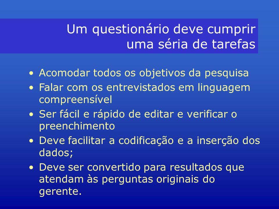 Processo de desenvolvimento do questionário Passo 1 Passo 2 Passo 3 Determinar objetivos, recurso e restrições Determinar o método de coleta de dados Determinar o formato das perguntas e das respostas