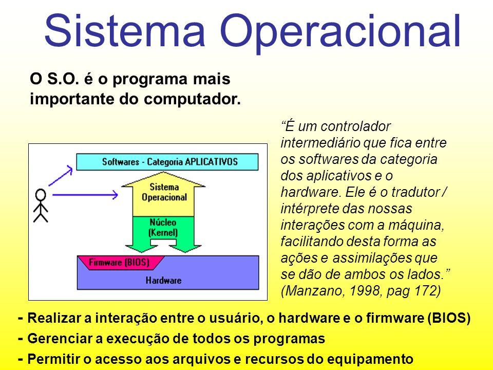 Sistema Operacional O S.O.é o programa mais importante do computador.