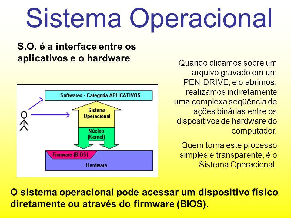 Sistema Operacional Tipos de Sistemas Operacionais : - Sistema MONOUSUÁRIO - Somente um usuário pode utilizar os recursos do equipamento em um determinado momento.