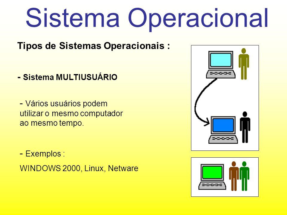 Sistema Operacional Tipos de Sistemas Operacionais : - Sistema MULTITAREFA - Permite que em um mesmo equipamento sejam executadas diversas tarefas ao mesmo tempo.