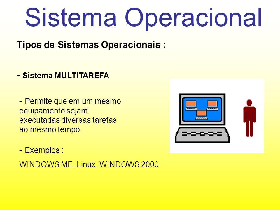 Sistema Operacional Exemplos de Sistemas Operacionais : - MS-DOS Sistema operacional bastante utilizado na década de 80, foi desenvolvido pela MicroSoft juntamente com a IBM.