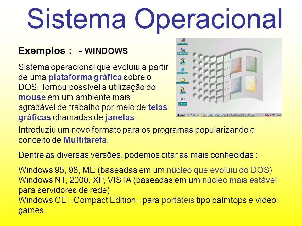 Sistema Operacional Exemplos :- WINDOWS Sistema operacional que evoluiu a partir de uma plataforma gráfica sobre o DOS.
