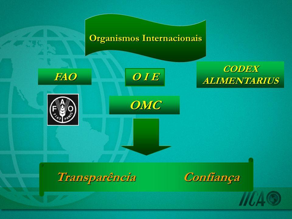 Organismos Internacionais OMC FAO CODEX ALIMENTARIUS O I E Transparência Confiança