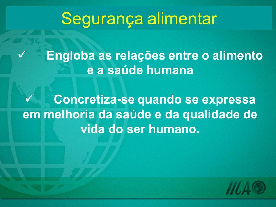 Segurança alimentar Engloba as relações entre o alimento e a saúde humana Concretiza-se quando se expressa em melhoria da saúde e da qualidade de vida do ser humano.