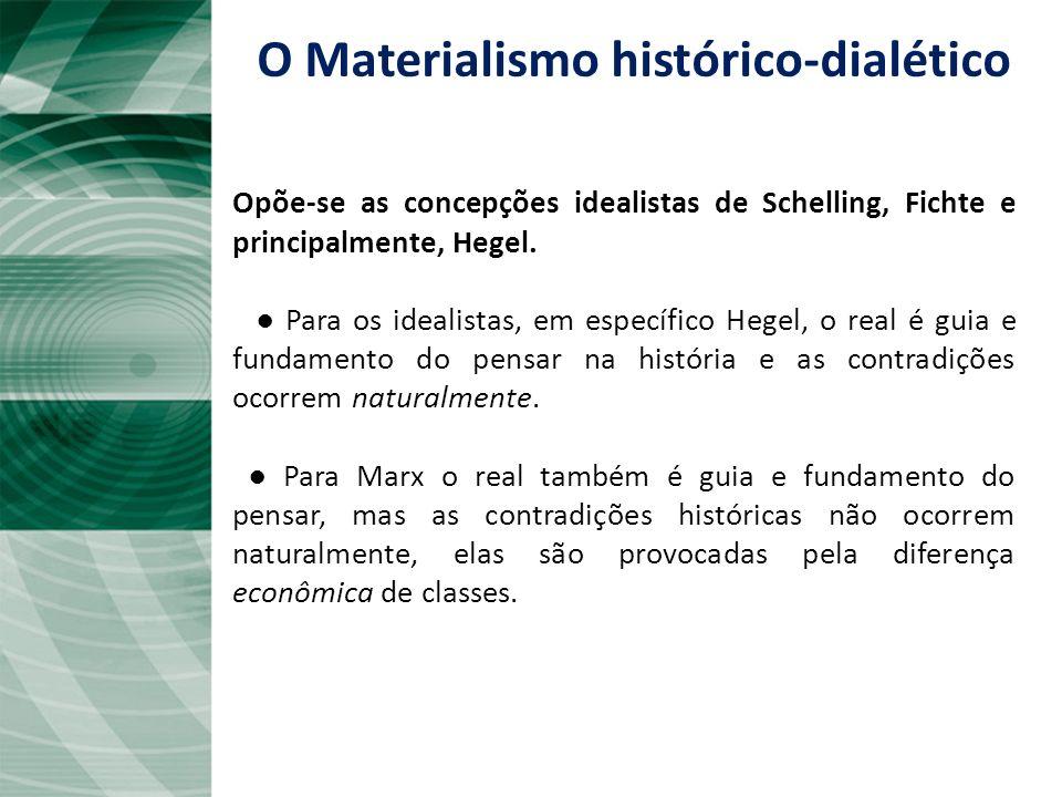 O Materialismo histórico-dialético É a filosofia fundamentada por Karl Marx e Friedrich Engels (1820-1895), que visa explicar como se formaram as clas