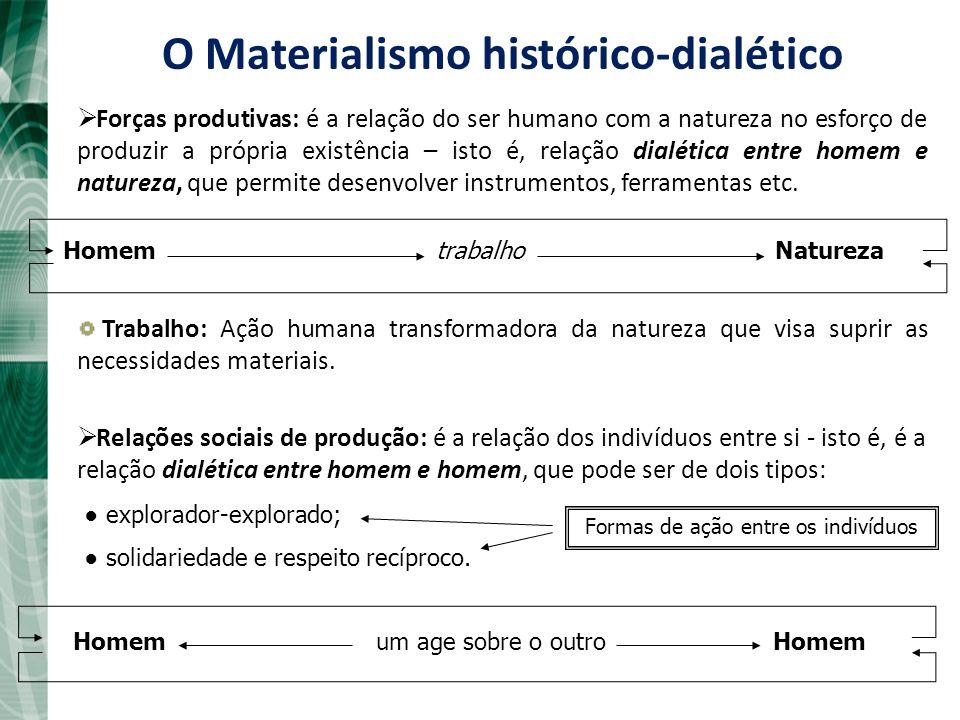O Materialismo histórico-dialético Modos de produção da vida material. Refere-se a infra-estrutura, que é um composto de força produtivas e relações s