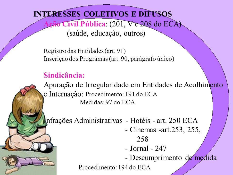 INTERESSES COLETIVOS E DIFUSOS Ação Civil Pública: (201, V e 208 do ECA) (saúde, educação, outros) Registro das Entidades (art. 91) Inscrição dos Prog
