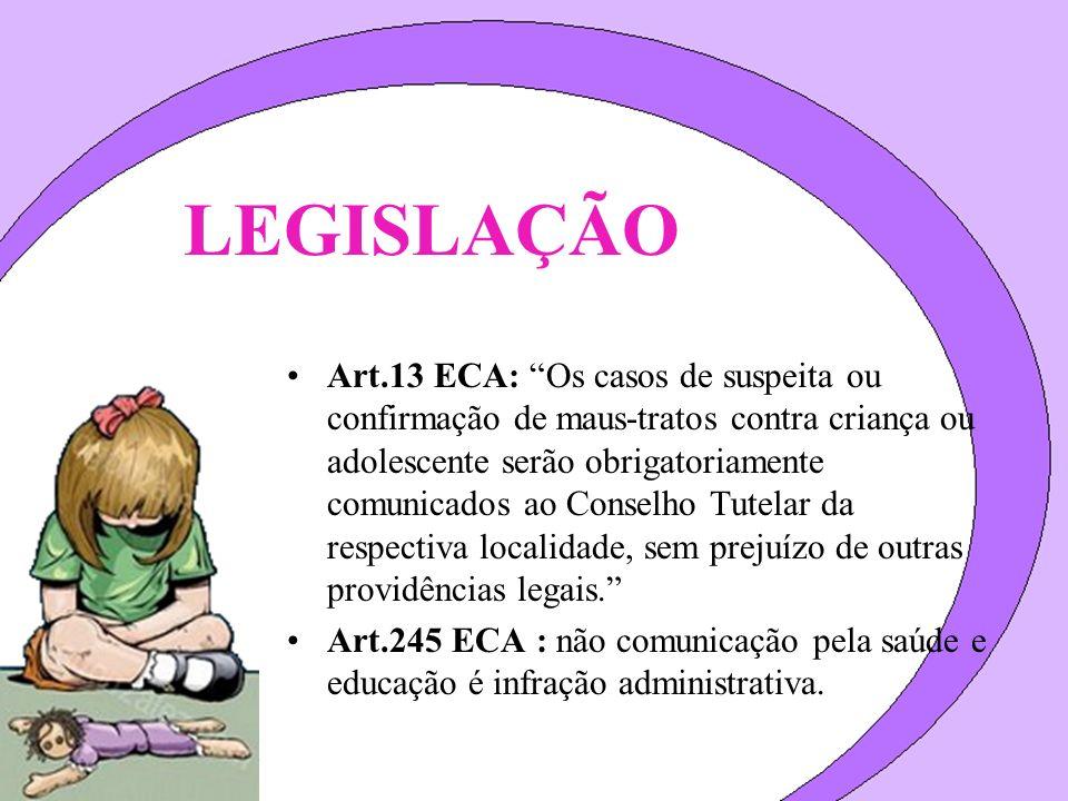 Art.13 ECA: Os casos de suspeita ou confirmação de maus-tratos contra criança ou adolescente serão obrigatoriamente comunicados ao Conselho Tutelar da