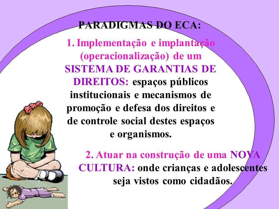 2. Atuar na construção de uma NOVA CULTURA: onde crianças e adolescentes seja vistos como cidadãos. 1. Implementação e implantação (operacionalização)