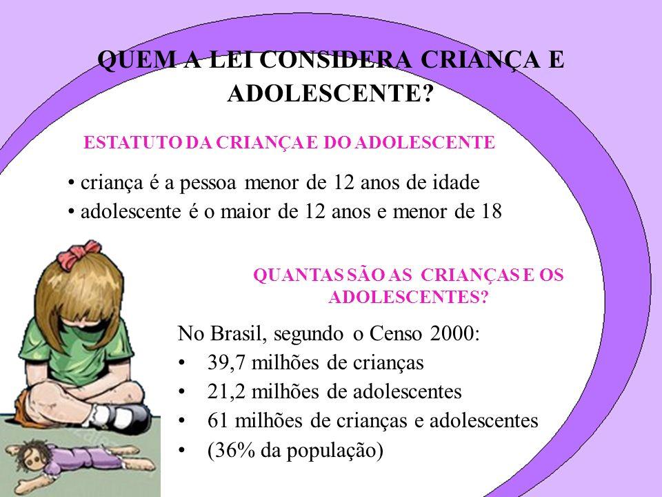 QUANTAS SÃO AS CRIANÇAS E OS ADOLESCENTES? No Brasil, segundo o Censo 2000: 39,7 milhões de crianças 21,2 milhões de adolescentes 61 milhões de crianç
